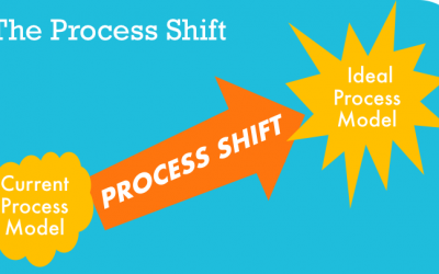 The Process Shift
